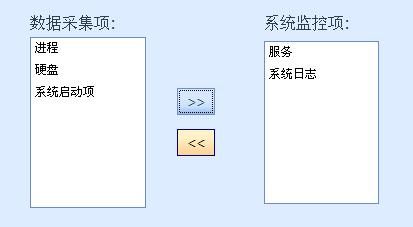 ListBox示例